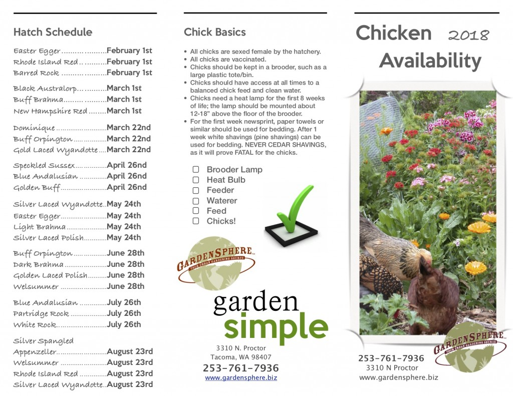 Chicken Availability 2018