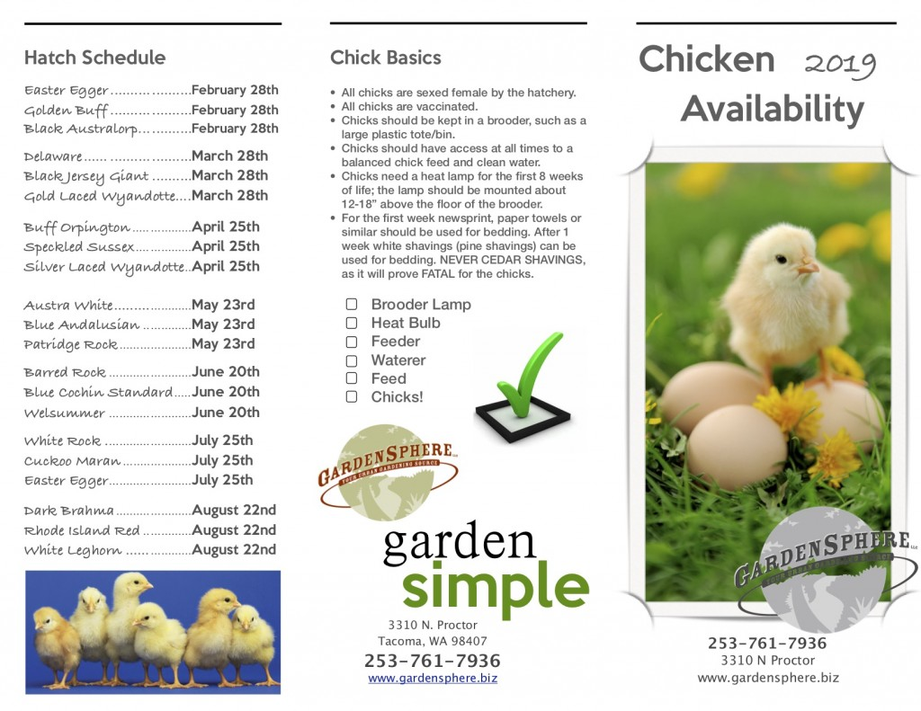Chicken Availability 2019