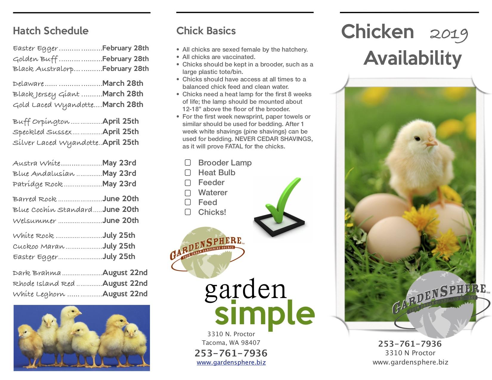 Urban Chickens   GardenSphere